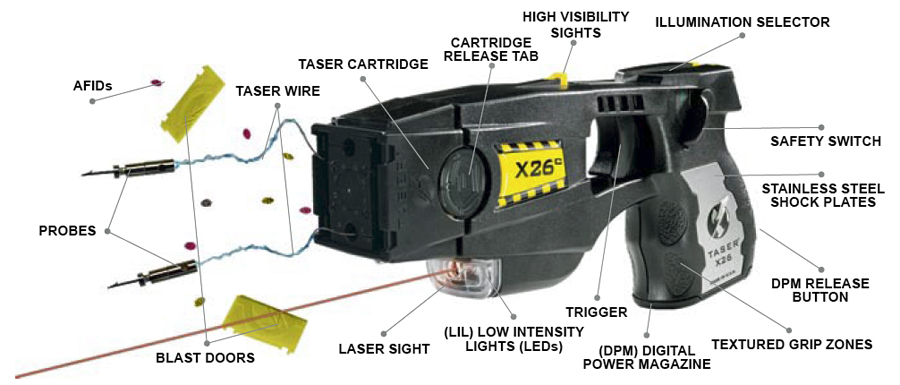 TASER X26C